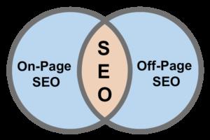 seo types