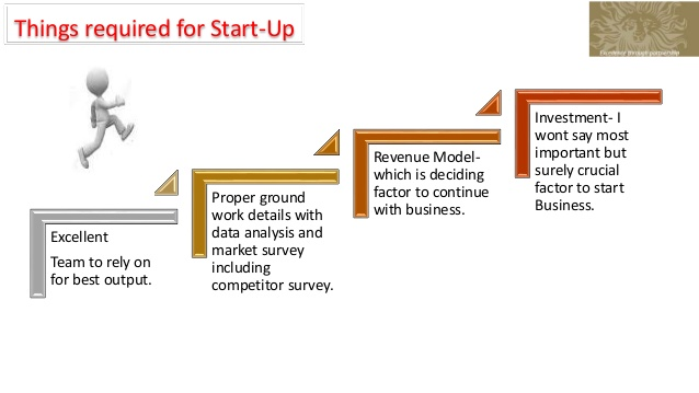 what-is-start-up