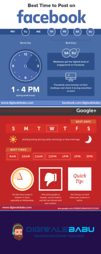 best time to post on Facebook Infographic