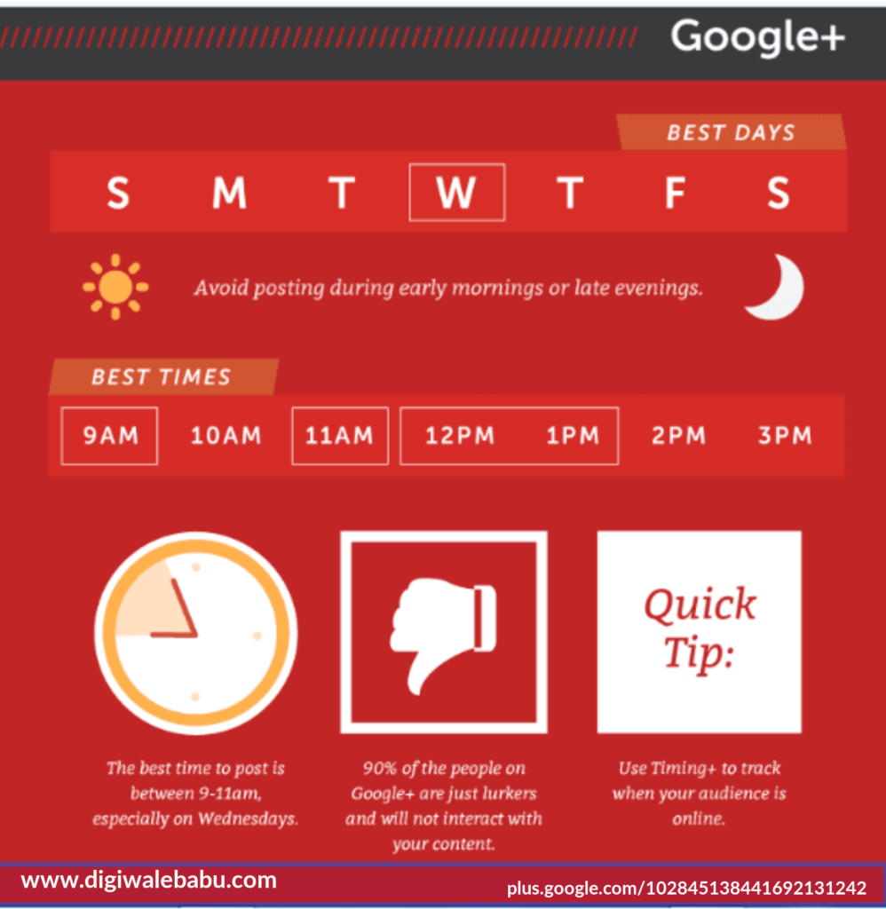 best time to post on google plus