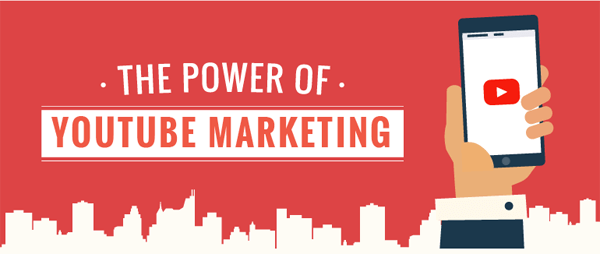 YouTube Marketing to Boost Your Website Traffic